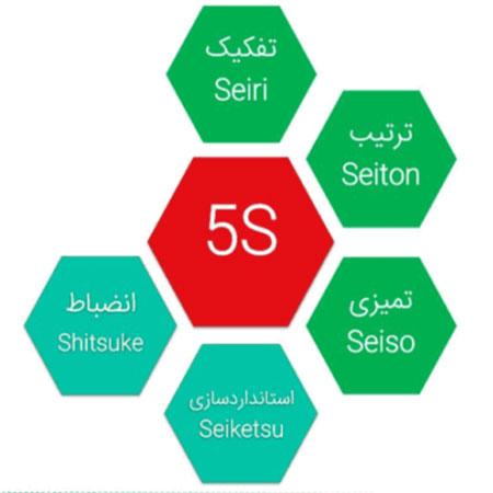 نظام آراستگی 5S چیست ؟